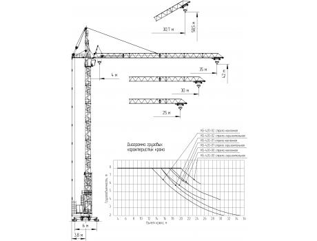 Грузоподъемные характеристики крана башенного КБ-420