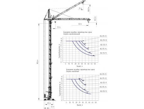 Схема башенного крана КБ-515 (исп. 11-15_