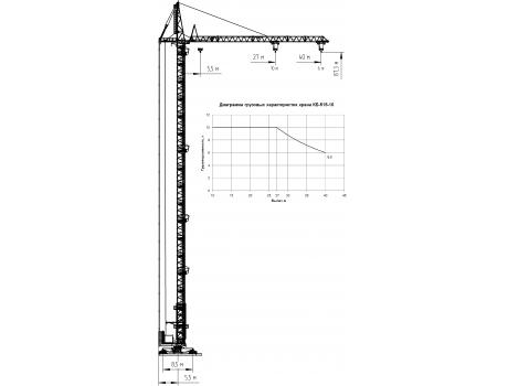 Схема башенного крана КБ-515 (исполнение 16)