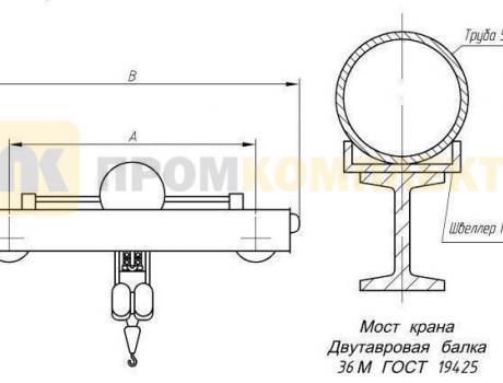 Кран-балка электрическая опорная г/п 5 тонн пролет 22,5 м