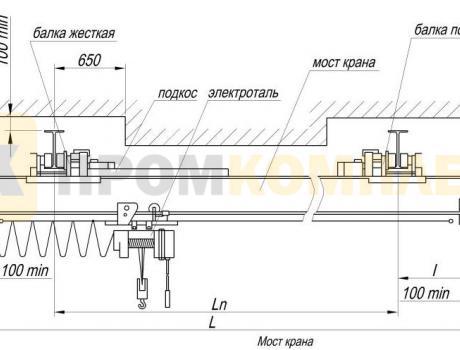Кран-балка электрическая подвесная г/п 1 тонна пролет 12 - 15 м