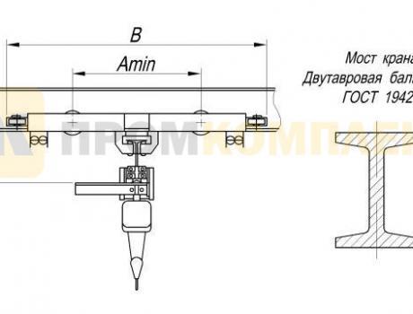 Кран-балка электрическая подвесная г/п 1 тонна пролет 3 - 4,2 м