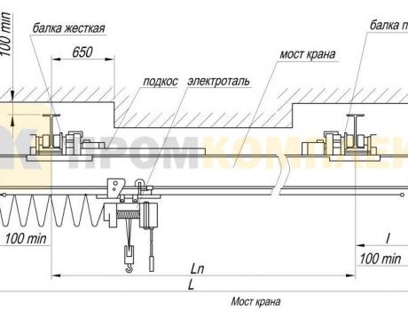 Кран-балка электрическая подвесная г/п 2 тонны пролет 9 - 12 м