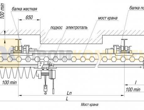 Кран-балка электрическая подвесная г/п 2 тонны пролет 15 м