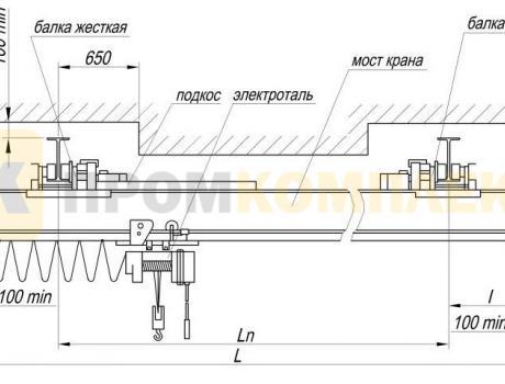 Кран-балка электрическая подвесная г/п 2 тонны пролет 3 - 6 м
