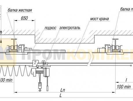 Кран-балка электрическая подвесная г/п 5 тонн пролет 6 м